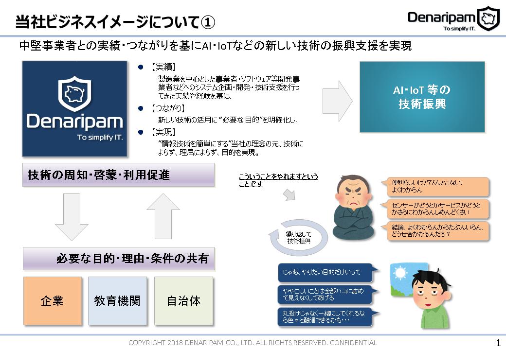 denaripam_company_20181221_p1